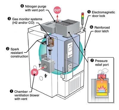 battery testing chambers resource center espec north america rh espec com