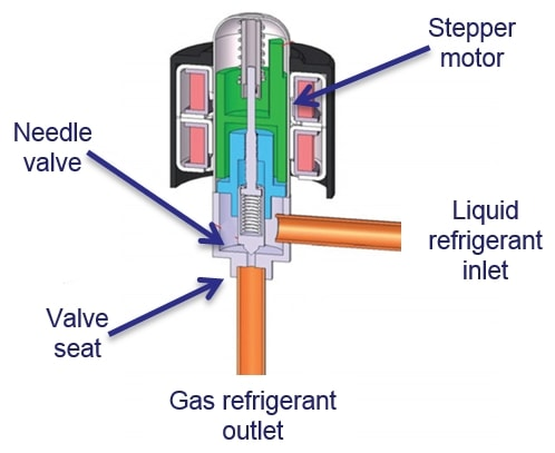 Expansion valve diagram